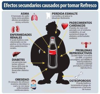 efectos-secundarios-gaseosas
